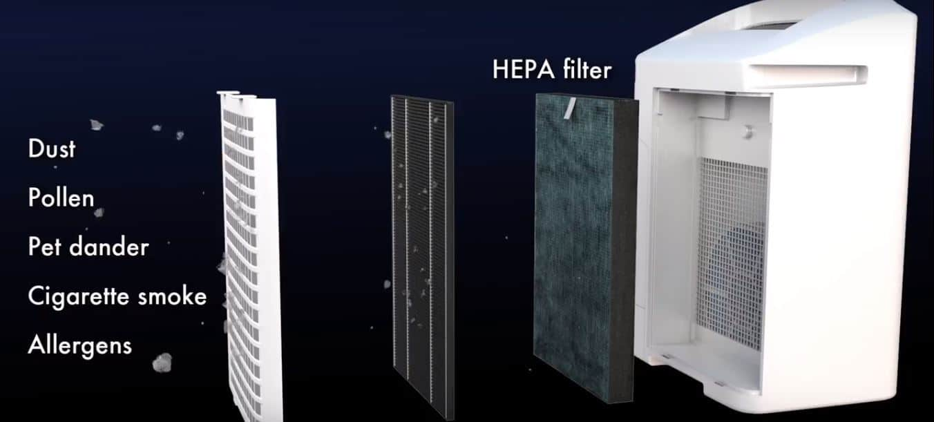 How-air-purifier-works-filter-demonstration